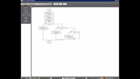 create  simple flow chart   raptor youtube