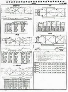 Question About Modelhaus 1960 Pontiac Bonneville 2 Door Hardtop   Resin