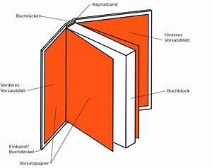 Aufbau Eines Berichts : aufbau eines buches pdf to book ~ Whattoseeinmadrid.com Haus und Dekorationen