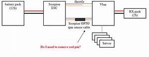 Scorpion V 130a Esc Smoked