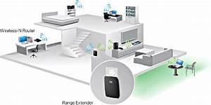 Amazon Com  Linksys N300 Wireless Dual