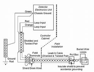 Traffic Detector Handbook:Third Edition—Volume II - FHWA