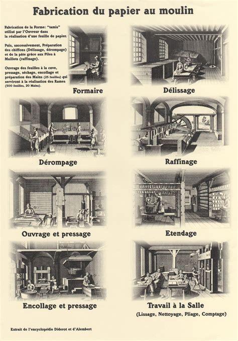 fabrication de la pate a papier histoire du papier papier artisanal