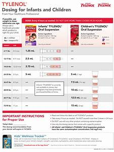 Correct Tylenol And Motrin Dosing For Infants And Children
