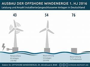 Wasserverbrauch Deutschland 2016 : pin von strom report auf infografik wind windenergie pinterest ~ Frokenaadalensverden.com Haus und Dekorationen