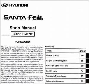2003 Hyundai Santa Fe Repair Shop Manual