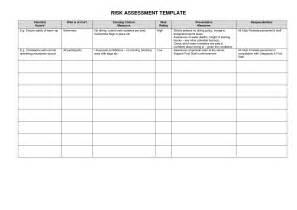 modern resume templates 2016 bank risk assessment template vnzgames