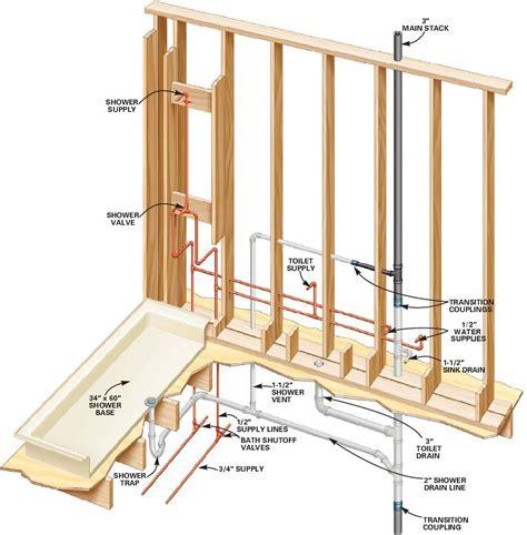 plumbing engineer los angeles house