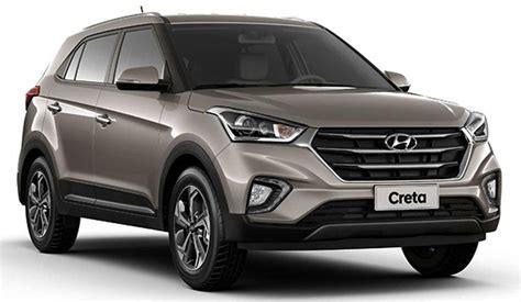 .: Acelerando por aí » Hyundai Creta ganha versão Limited ...