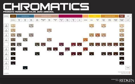 Redken Chromatics (color Chart