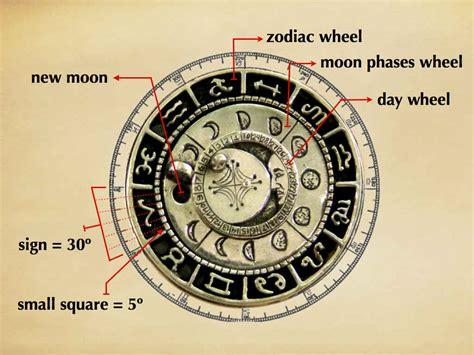 lunar phases talisman limited edition