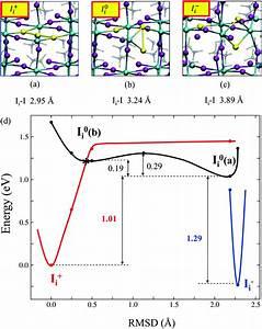 28 Electron Dot Diagram For Iodine