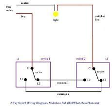 Two Way Switching Explained Engineering Feed
