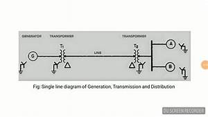 Single Line Diagram Of Generation Transmission And Distribution