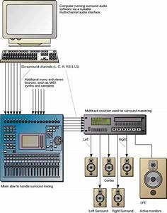 34 Audio Mixer Setup Diagram