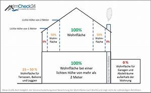 Qm Berechnen : mullabfuhr biotonne wohnzimmerz quadratmeter berechnen with trapez fla chen ~ Themetempest.com Abrechnung