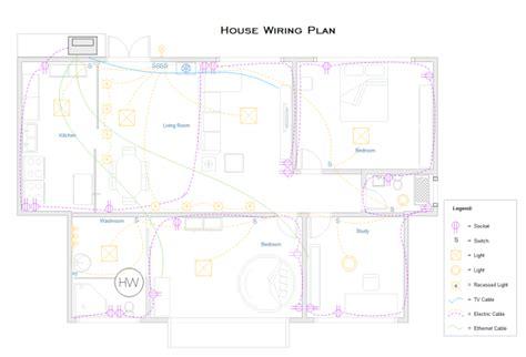 House Wiring Plan Free Templates