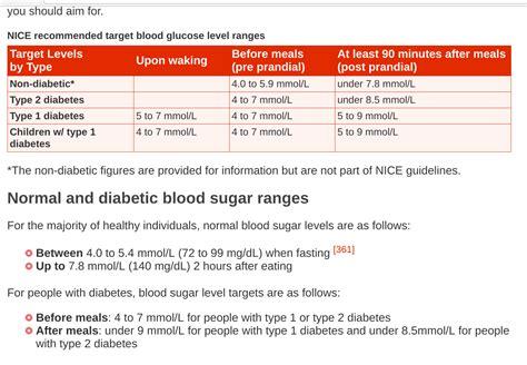permanent diabetic  diabetes forum  global