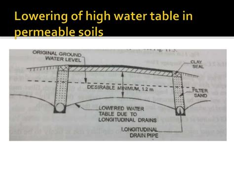 high water table drainage highway drainage highway engineering