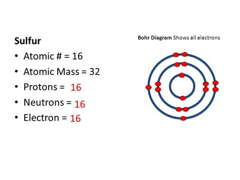 What Element Has 16 Protons by Part A Atomic Structure Ppt