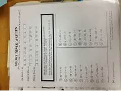Free Books Never Written Math Worksheet Answers 22716 | Aaegroup.us