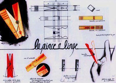 Design d'objet: planche d'analyse sur la pince à linge ...