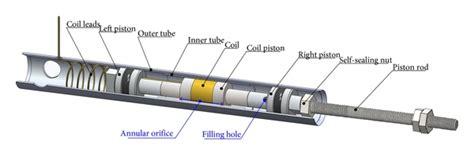 A Novel Double Piston Magnetorheological Damper for Space Truss Structures Vibration Suppression