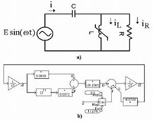 Simple Single Phase Ferroresonance Circuit A  Equivalent