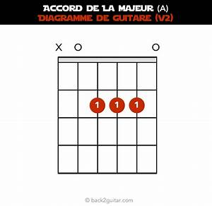 26 Accords De Guitare Faciles  U00e0 Conna U00eetre Lorsqu U0026 39 On D U00e9bute