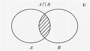 Operaciones Con Conjuntos Por Diagrama De Venn
