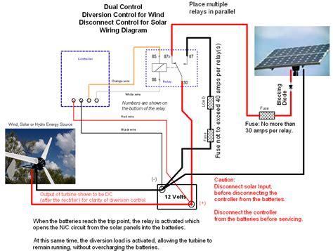 Coleman Air Amp Volt Diversion Controller