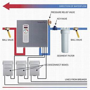Installation Diagram For Stiebel Eltron Tempra 29 Plus Through Tempra  U2013 Tank The Tank