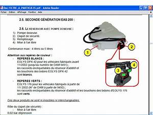 Additif Fap Peugeot : additif pour fap additif type eolys 176 psa 12 02 additif fap de type 176 bardahl neuf ~ Medecine-chirurgie-esthetiques.com Avis de Voitures