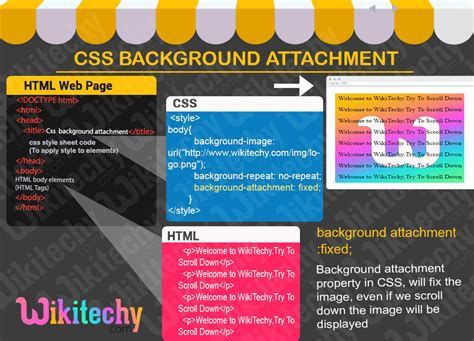 Css Background Attachment Css Css Background Attachment Learn In 30 Seconds From
