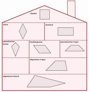 Ab Wann Steht Ein Haus Unter Denkmalschutz : viereck mathe artikel ~ Lizthompson.info Haus und Dekorationen