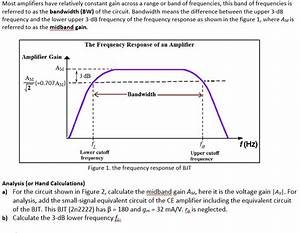 Solved  Most Amplifiers Have Relatively Constant Gain Acro