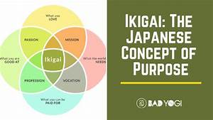 Ikigai  The Japanese Concept Of Purpose