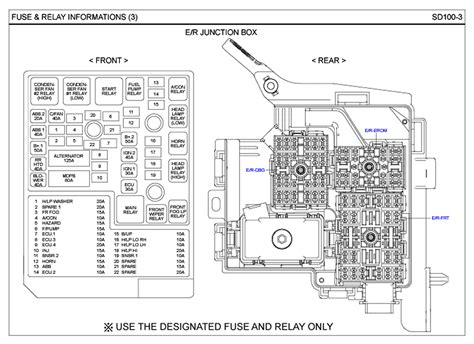 Mirror 2009 Scion Xb Fuse Diagram by Repair Guides G 2 0 Dohc 2007 Fuse Relay