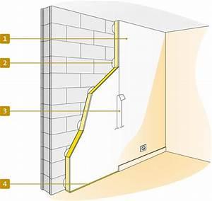 Doublage De Murs Intérieurs : doublage des murs bricobistro ~ Premium-room.com Idées de Décoration
