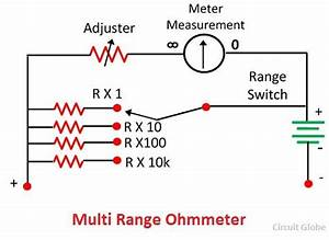 What Is Ohmmeter