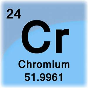 Chromium Element Cell - Science Notes and Projects
