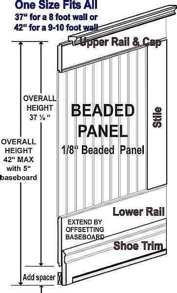 bathroom beadboard ideas diagram for beadboard install home ideas