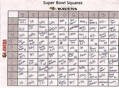 super bowl board foot square template how to play your 25 square office pool how to play your 25 square