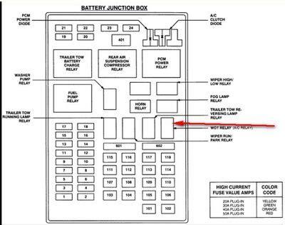 1999 F250 5 4 Triton Fuse Box Diagram by Pizzahutblog 1999 Ford F150 Fuse Diagram