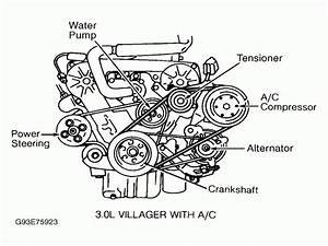 Ford Mustang 3 8 Serpentine Belt Diagrams
