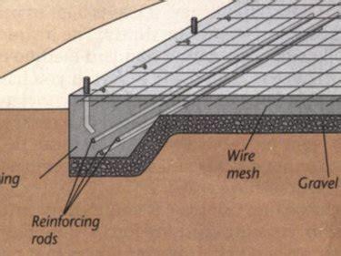 concrete foundation  types  concrete foundations