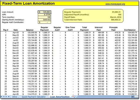 loan amortization calculator loan amortization spreadsheet moneyspot org