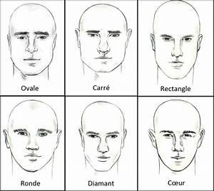 Forme Visage Homme : coupe de cheveux homme comment choisir selon la forme de ~ Melissatoandfro.com Idées de Décoration