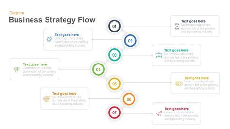 business strategy flow diagram keynote  powerpoint