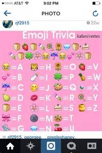 Spell Your Name with Emojis